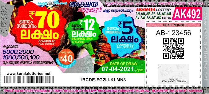 Kerala Lotteries Results 07-04-2021 Akshaya AK-492 Lottery Result