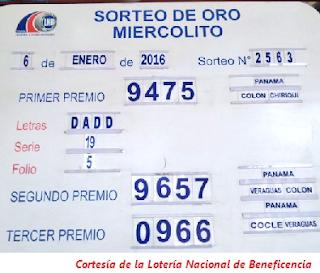 Resultados-Sorteo-del-Miercoles-6-de-Enero-2016-Lotería-Nacional-de-Panamá