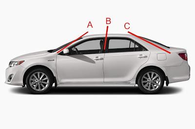 Pilar pada jenis mobil Sedan