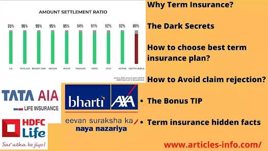 Best  insurance plan in India 2021 quora