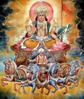 Surya Pratah Smaran Stotram