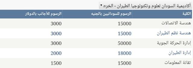 اكادمية السودان لعلوم وتكنلوجيا الطيران
