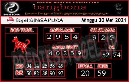Prediksi Bangbona Togel Singapura Minggu 30 Mei 2021