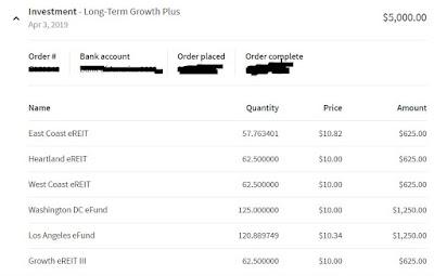 Long term growth portfolio allocation