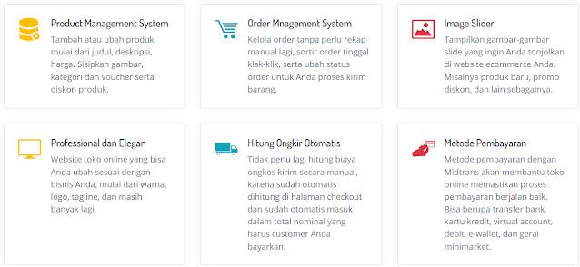Buattoko Website dengan Fitur Ecommerce untuk Jualan Online