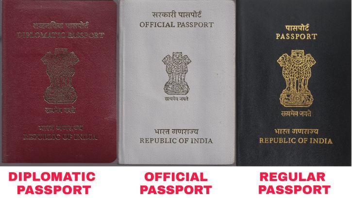Passport,indian passport,passport in Gujarati, પાસપોર્ટ એટલે શું