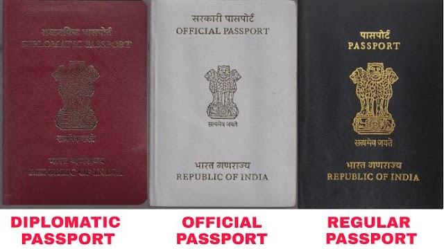 પાસપોર્ટ એટલે શું અને પાસપોર્ટ શા માટે જરૂરી છે? | Passport in Gujarati