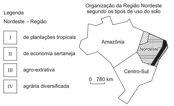 Organização da Região Nordeste segundo os tipos de uso do solo