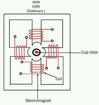 Mho Relay Circuit Diagram
