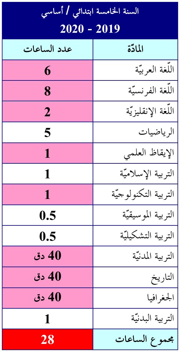 جدول المواد : السنة الخامسة ابتدائي / أساسي 2019-2020 - الموسوعة المدرسية