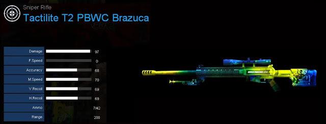 Detail Statistik Tactilite T2 PBWC Brazuca
