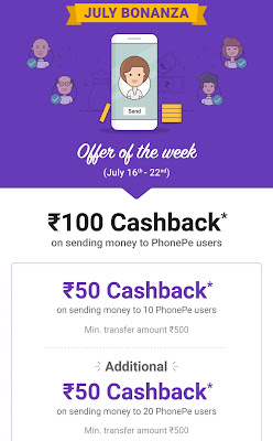 Earn upto ₹100 Cashback on Money Transfer to different PhonePe users