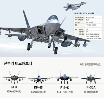 kfx korea fighter
