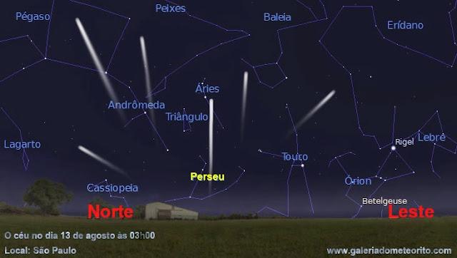 Radiante da chuva de meteoros Perseidas