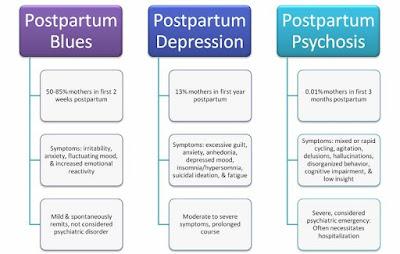 Tanda-tanda-postpartum-depression
