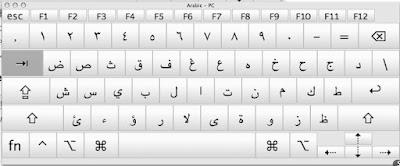 Best: What is the Arabic keyboard