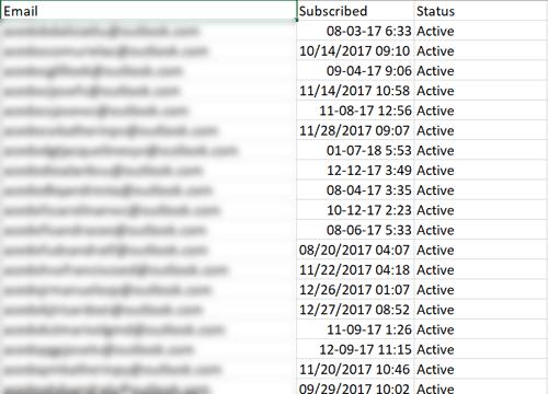 contoh daftar subscriber feedburner