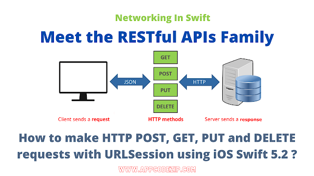 Meet the Rest APIs Tutorial JSON Family And How to make HTTP POST, GET, PUT and DELETE requests with URLSession using iOS Swift 5.2