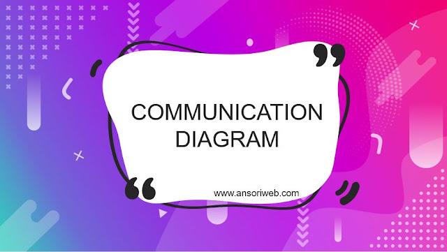 Pengertian Communication Diagram : Tujuan, Simbol, dan Contohnya