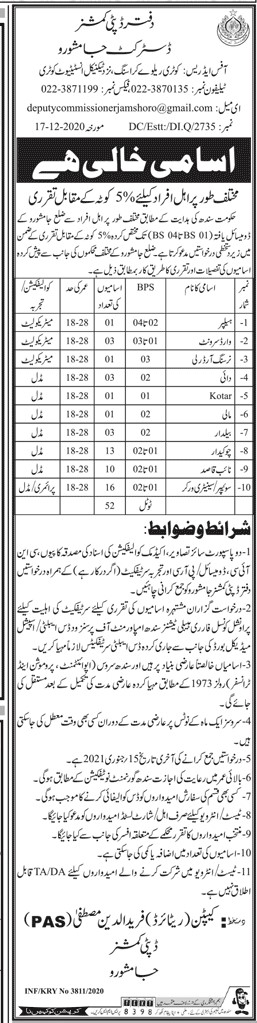 Latest Govt Jobs 2021 - District Jamshoro Jobs 2021 - Government of Sindh Jobs 2021 - Jobs in Pakistan 2021