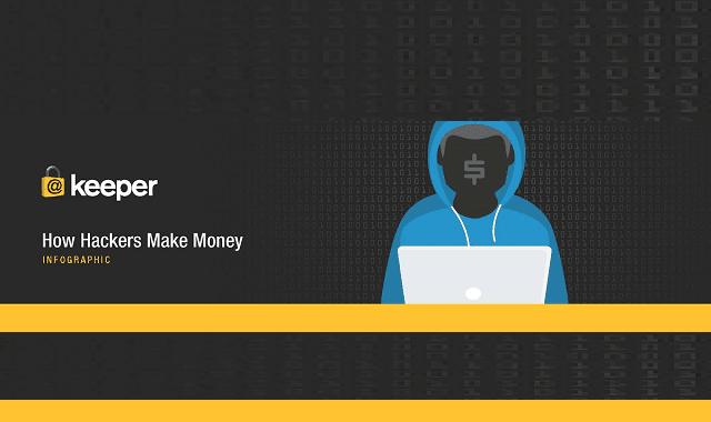 How Hackers Make Money
