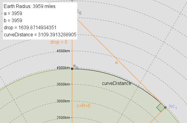 Flat Earth Insanity: Flat Earth Follies: How to derive 8