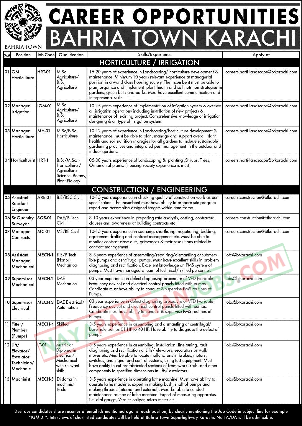 Latest Vacancies Announced in Bahria Town Pvt Limited Karachi 27 November 2018 - Naya Pakistan