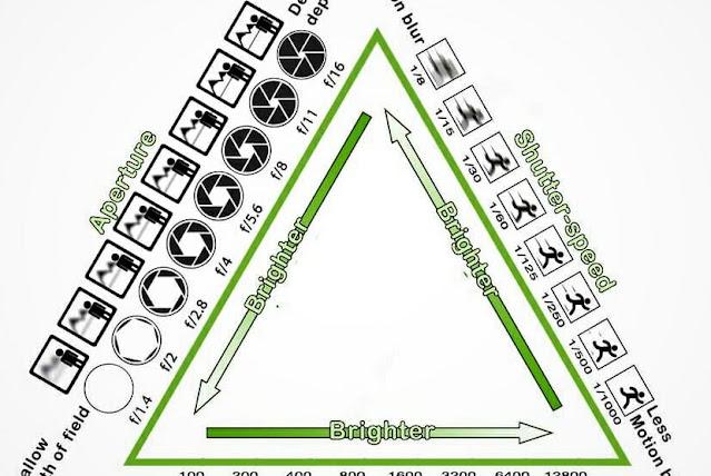 segitiga cahaya