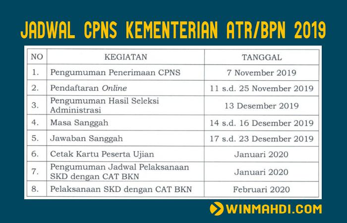 Jadwal CPNS Kementerian ATR BPN 2019