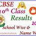 CBSE Result 2017 | CBSE Class 10th Result 2017 | CBSE Matric Result 2017
