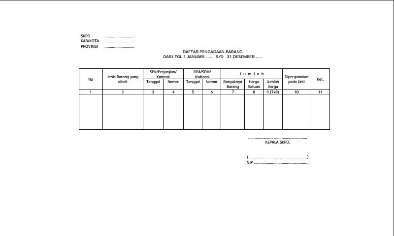 Contoh Format Daftar Pengadaan Barang Inventaris Sekolah