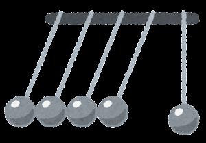 ニュートンのゆりかごのイラスト7