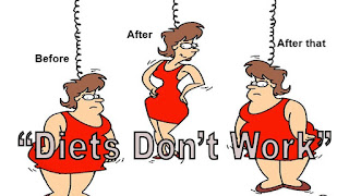 Why Diets Do Not Work