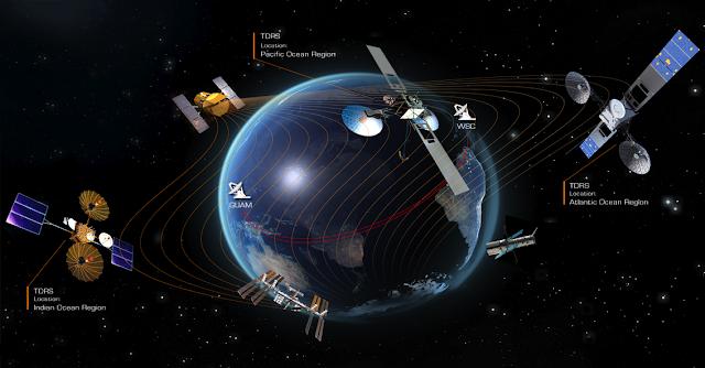 قمر صناعي الجاذبية