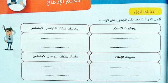 حل النشاط 1 ص 39 التربية المدنية للسنة الثانية متوسط