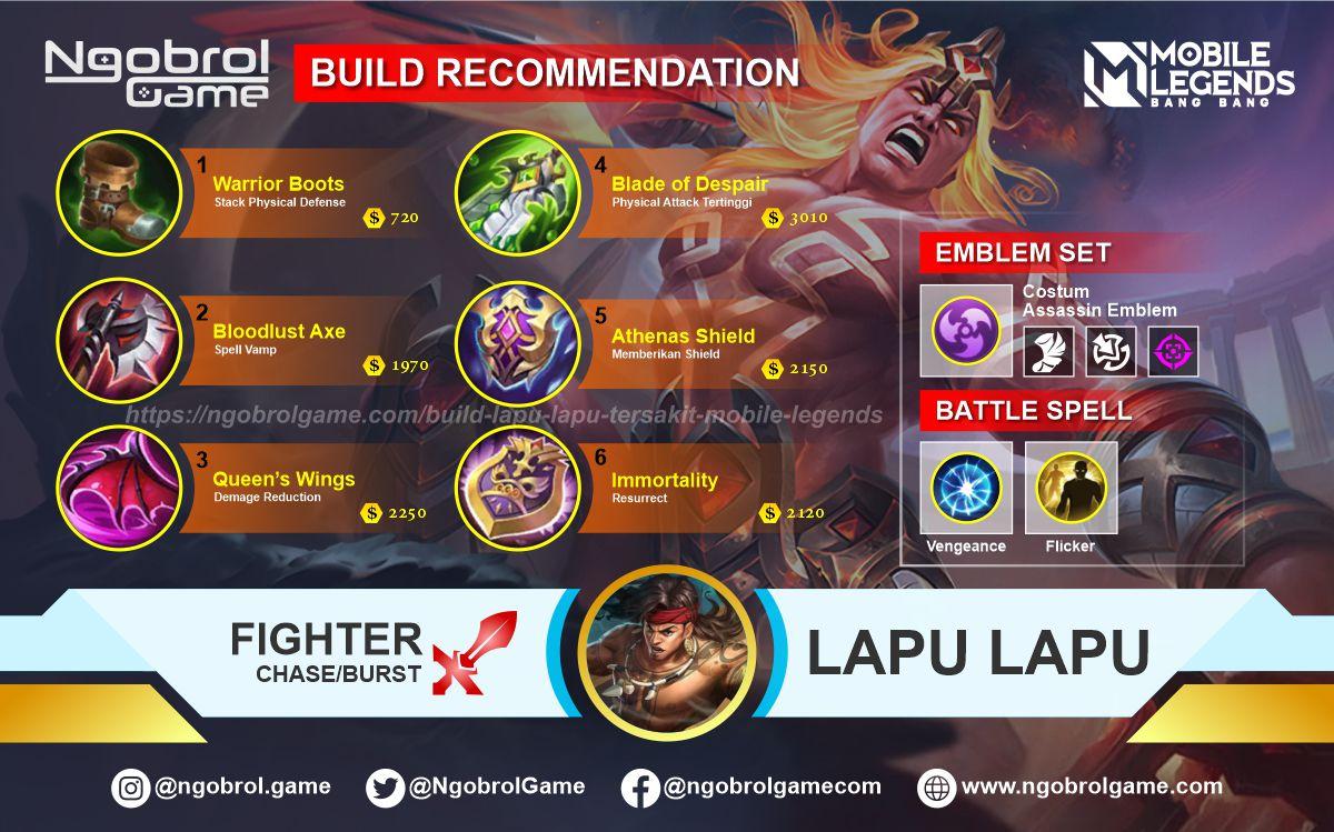 Build Lapu Lapu Top Global Tersakit Mobile Legends