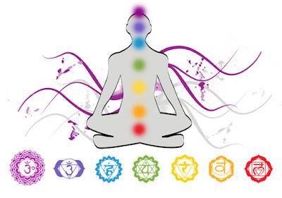 sinais de desequilíbrio dos chakras