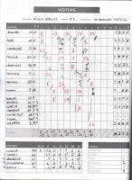 Cardinals vs. Metropolitans, 03-31-18. Metropolitans win, 6-2.
