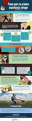 Swingers: Infografía, 10 pasos para tu primera experiencia