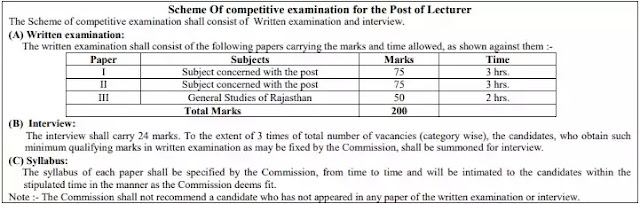 RPSC Lecturer Technical Education Recruitment 2020 exam scheme