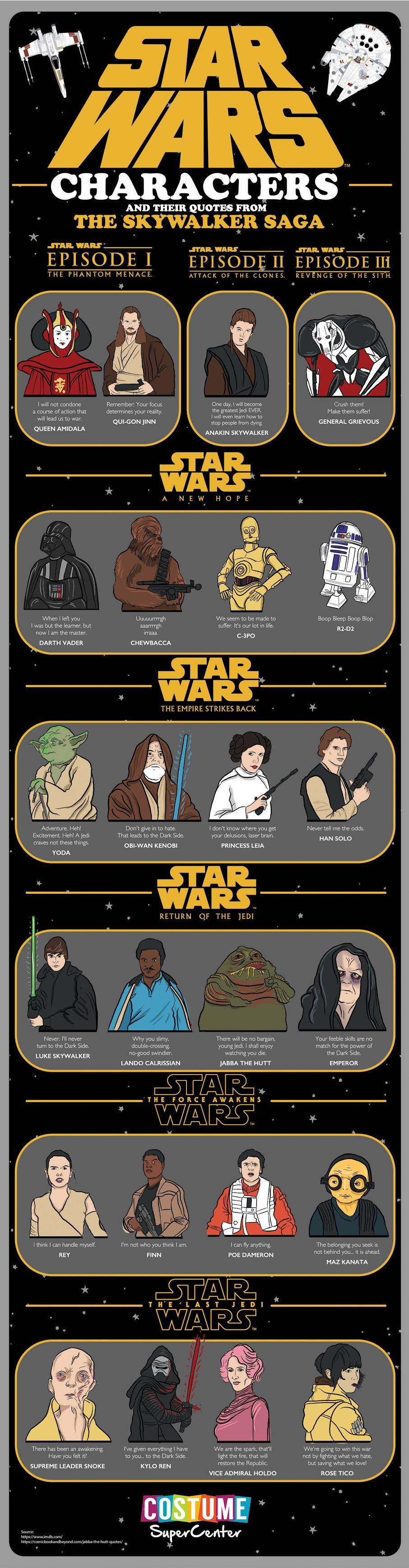 Star Wars Characters and Their Quotes from the Skywalker Saga #infographic #Star Wars Characters #infographics #Skywalker Saga #Quotes