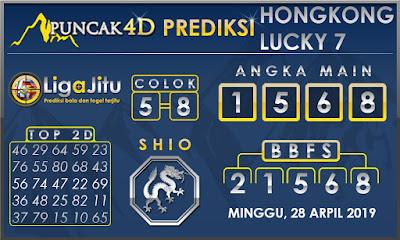 PREDIKSI TOGEL HONGKONG LUCKY7 PUNCAK4D 28 APRIL 2019