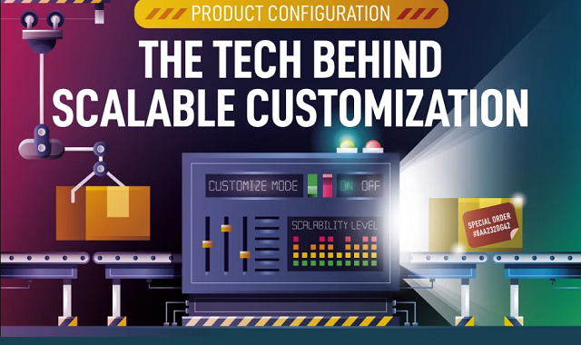 Why Product Configurator Matters for Ultimate Personalization
