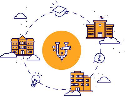 Uniscopio: Plataforma Digital de Orientación al Estudiante