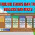 Petunjuk Teknis dan Tools EDS/M, RKS/M dan RKAS/M