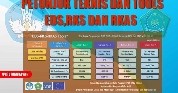 Petunjuk Teknis Dan Tools Eds M Rks M Dan Rkas M Guru Madrasah