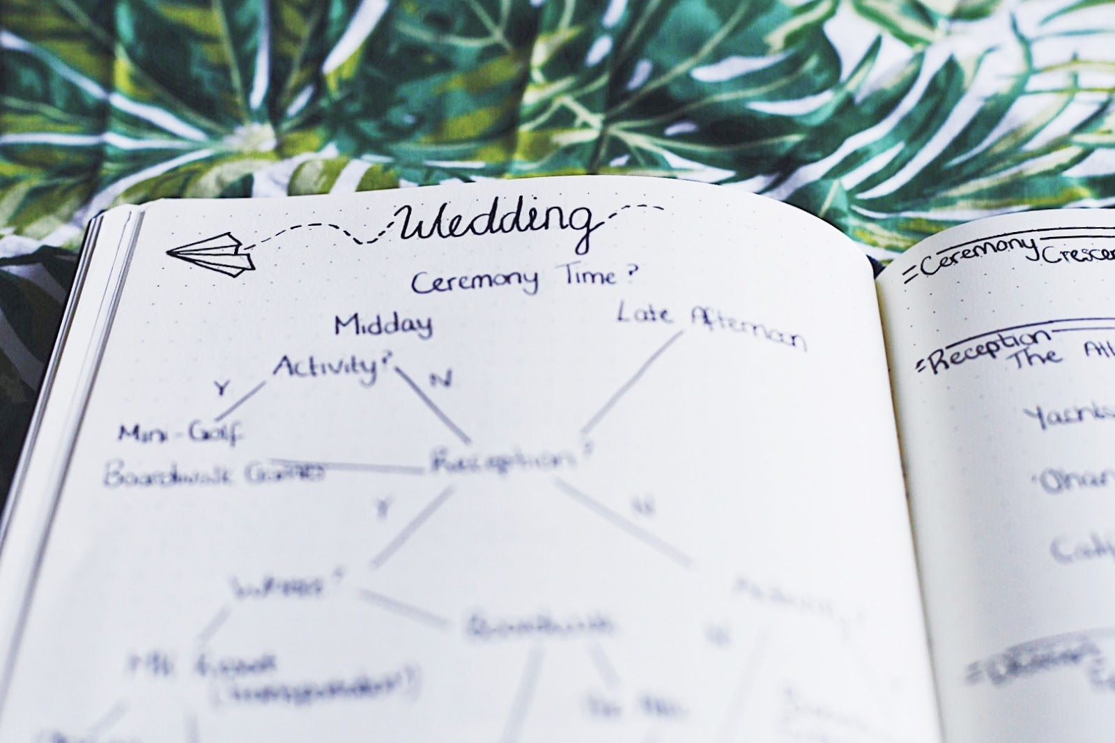 Bullet Journal Wedding Planning Flowchart
