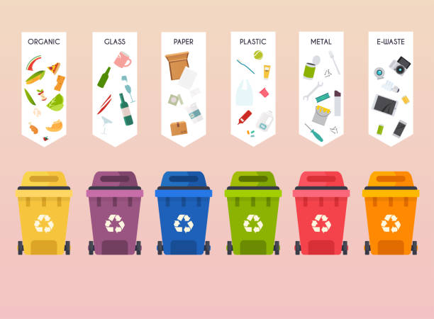 Waste Management is environmentally friendly