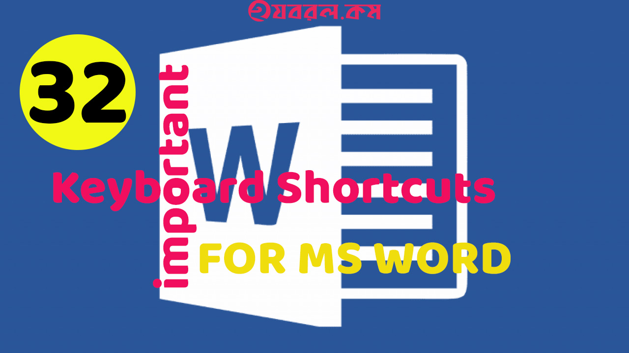 Microsoft Word Keyboard Shortcuts List 2020