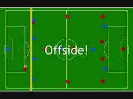 Pengertian Offside Dalam Permainan Sepakbola Fotball Corner Mas Dalip